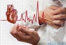 Rối lọan nhịp tim
